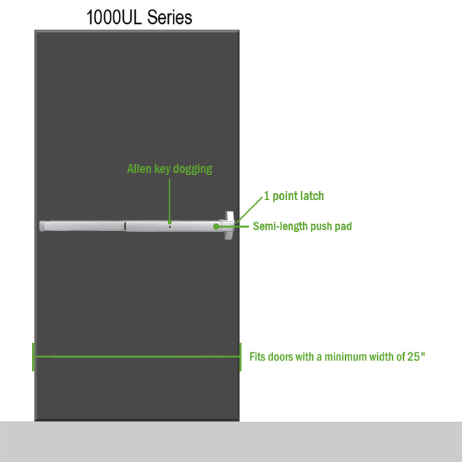 1000UL Series