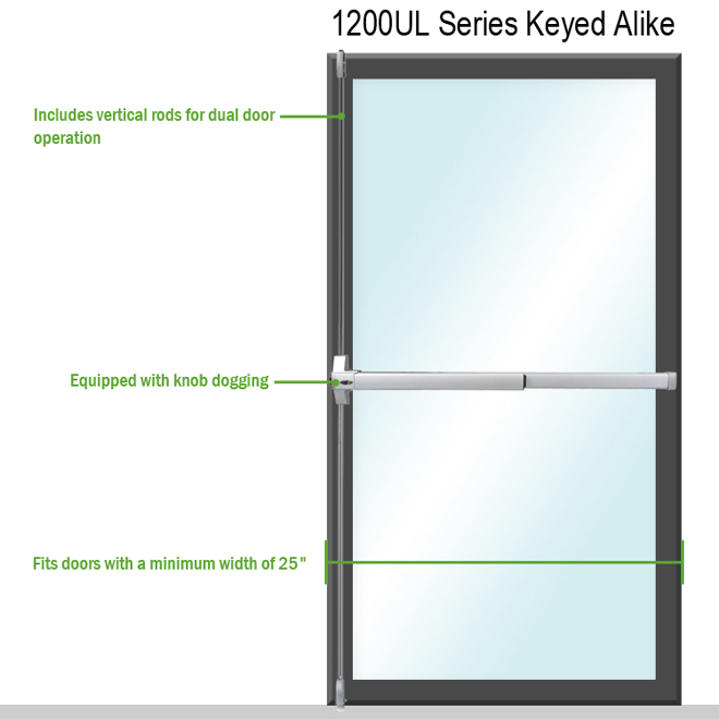 1200UL Keyed Series on Door