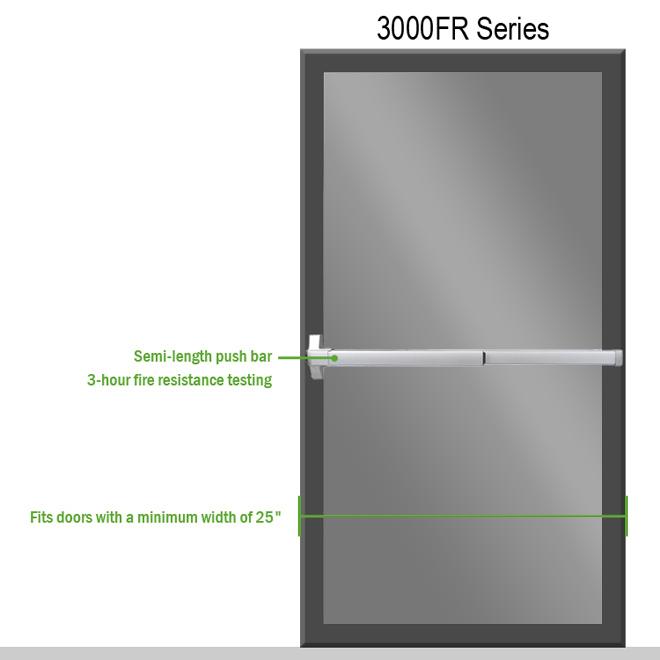 3000FR Series