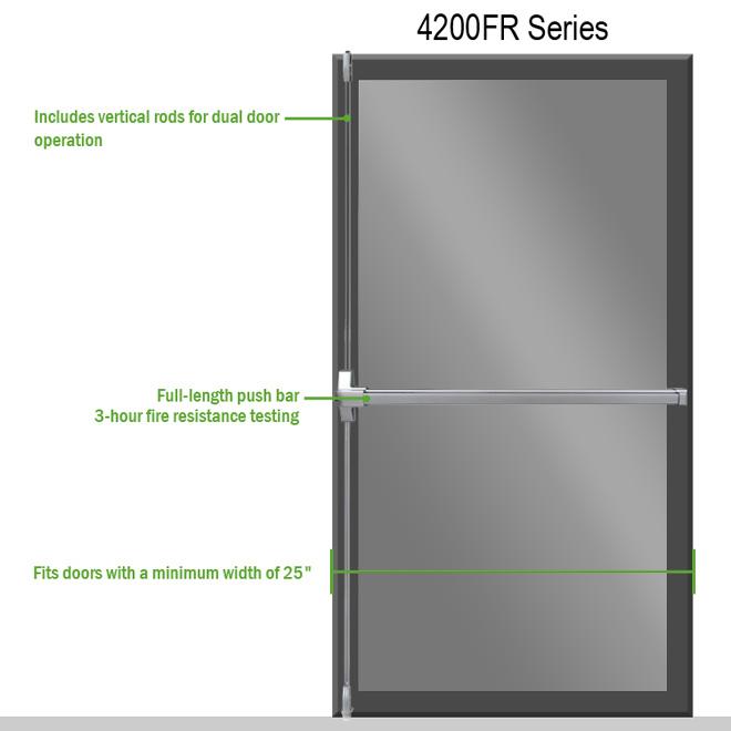 4200FR Series