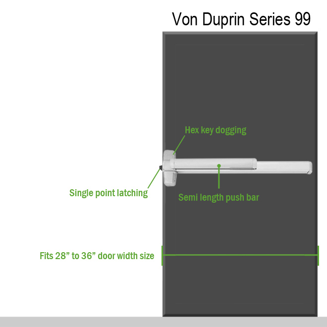 Von Duprin Series 99 <span style='text-decoration:underline;' onmouseover=javascript:generateFloatLayer(event,'Iframe1714') onmouseout=document.getElementById('Iframe1714').style.display='none'>Rim</span><iframe SCROLLING='no' src='glossary_detail.aspx?id=11081' frameborder='0' onload=this.height=Iframe1714.document.body.scrollHeight+20;document.getElementById('Iframe1714').style.display='none' id='Iframe1714' name='Iframe1714' style='position: absolute; z-index: 100; background-color: #eeeeee;width: 205px; font-size: 14px; padding: 15px;'></iframe> Exit Device on door